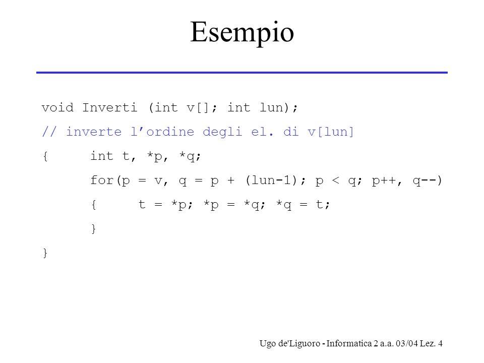 Esempio void Inverti (int v[]; int lun);